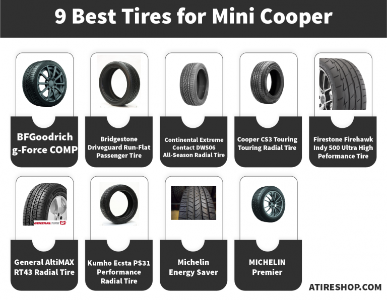 9 Best Tires for Mini Cooper Info-Graphic Info-Graphic Info-Graphic by atireshop.com