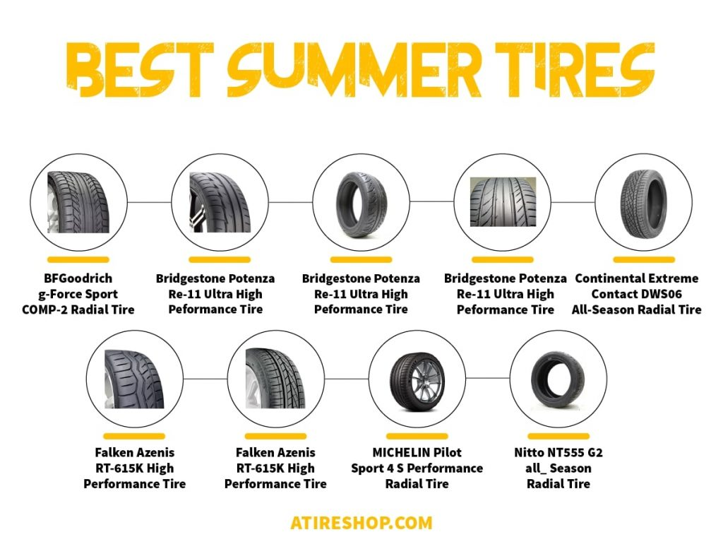 best summer tires infographic by atireshop.com