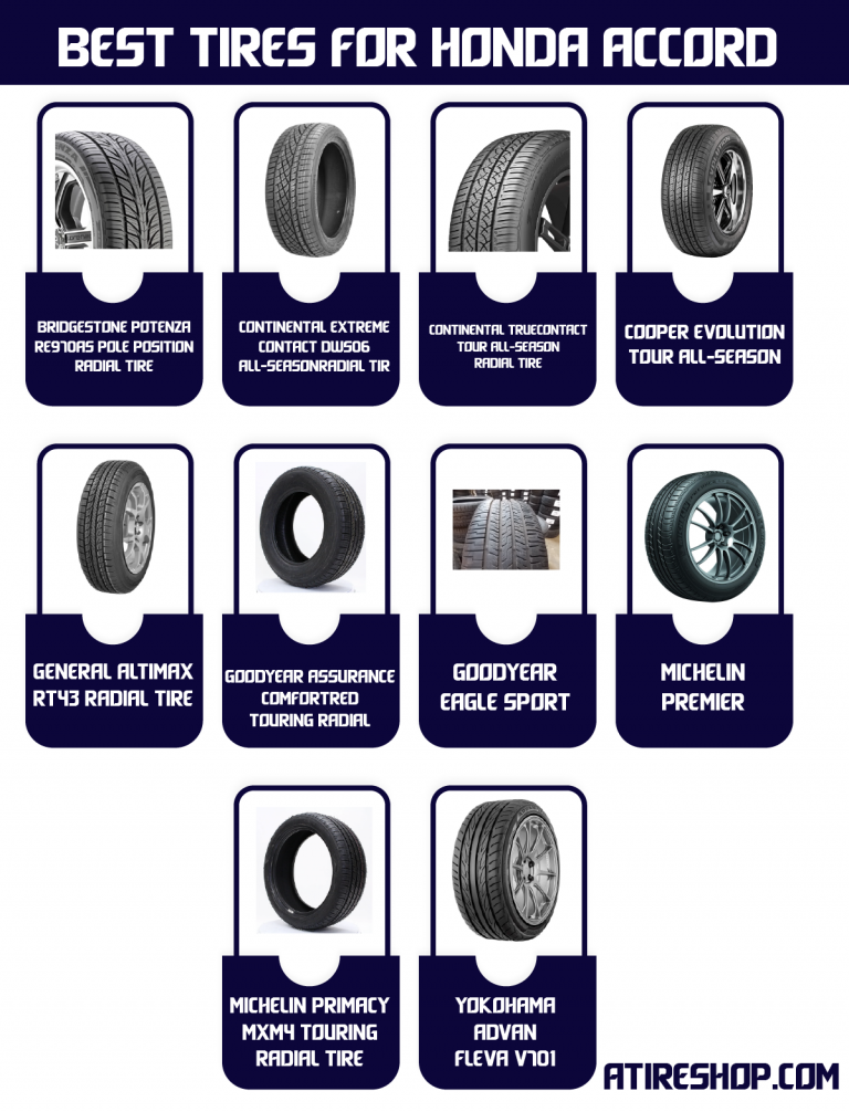 Best Tires for HONDA Accord Info-Graphic by atireshop.com