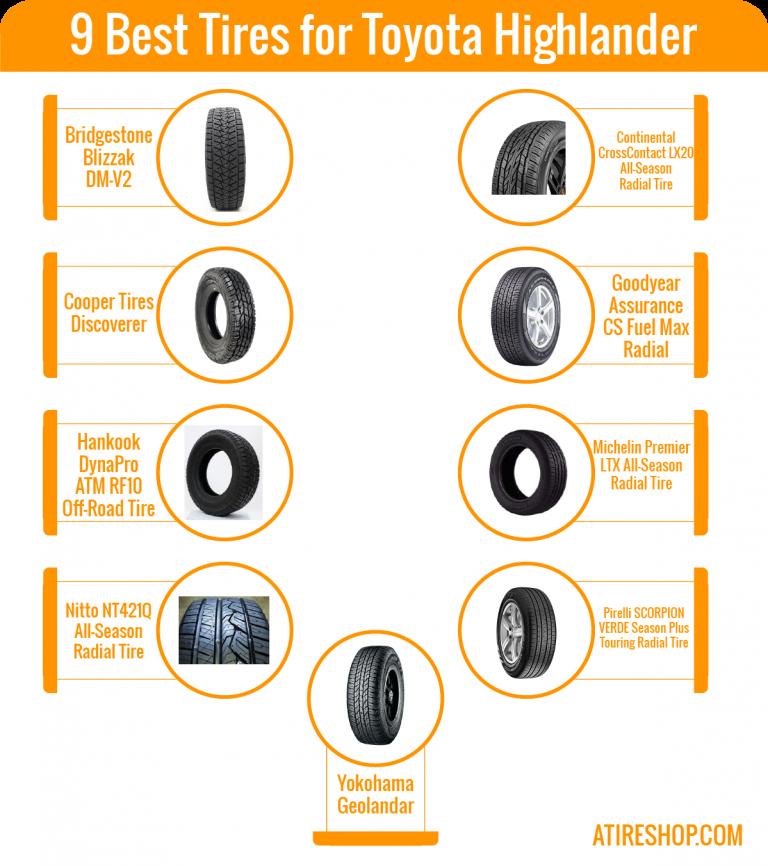 9 Best Tires for Toyota Highlander infographic by atireshop.com