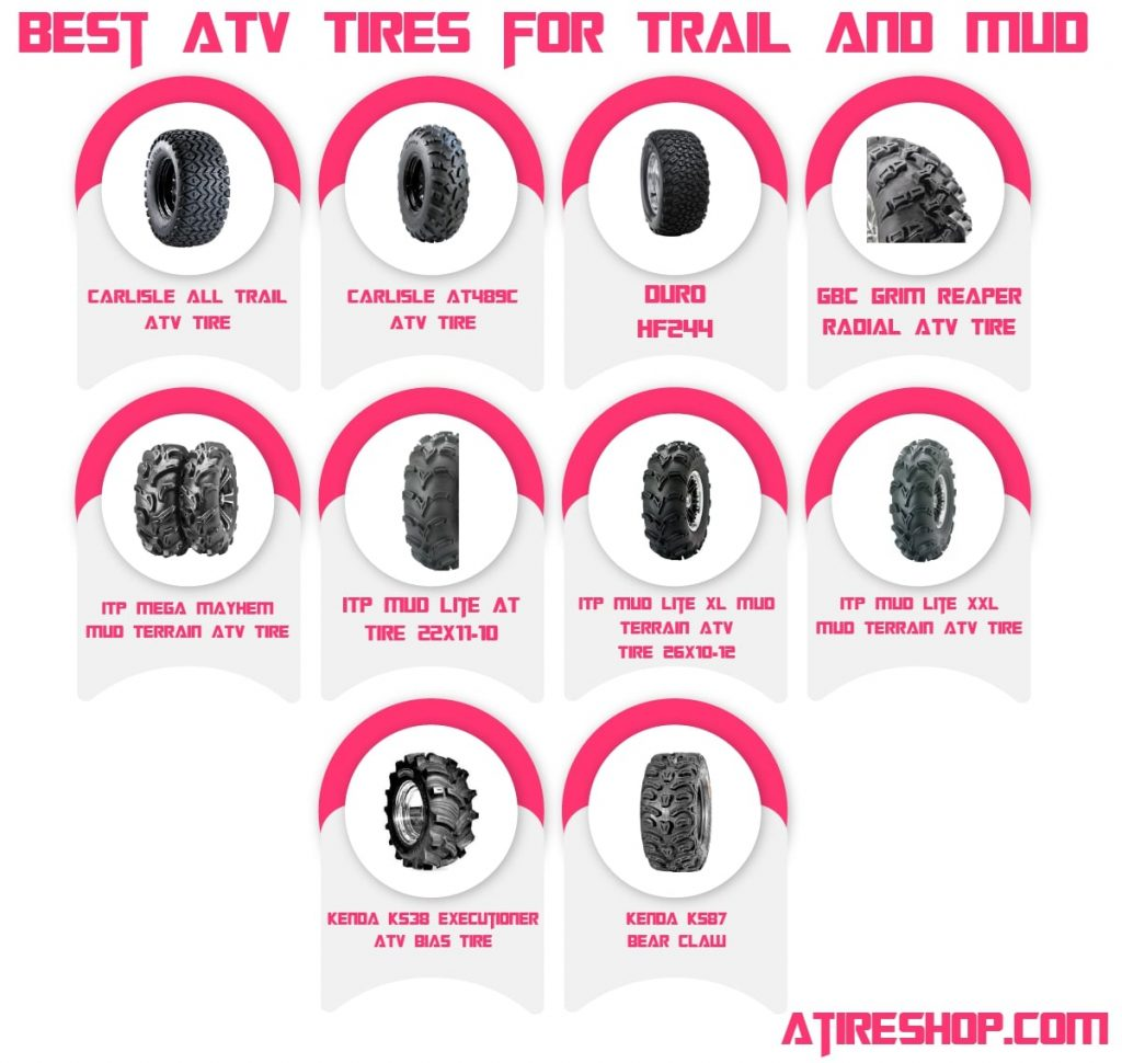 best atv tires for trail and mud infographic by atireshop.com