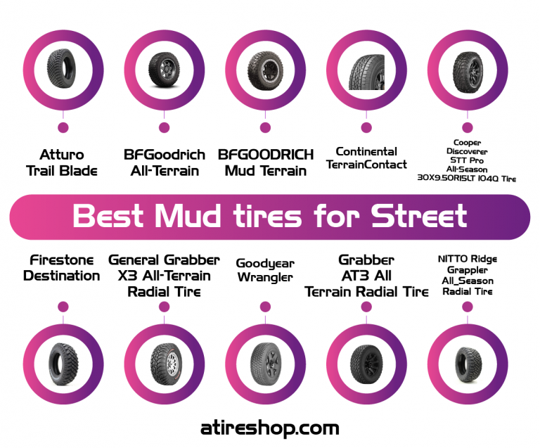 Best Mud tires for Street infographic by atireshop.com