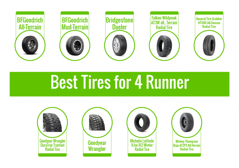 Best Tires for 4 Runner infographic by atireshop.com