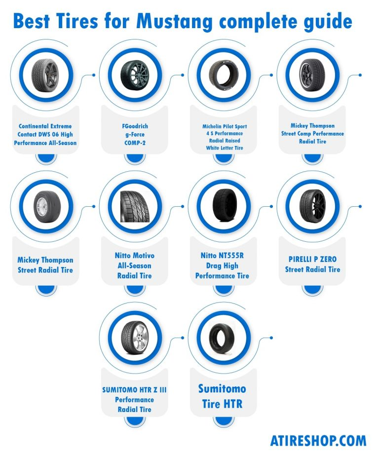best tires for mustang infographic by atireshop.com