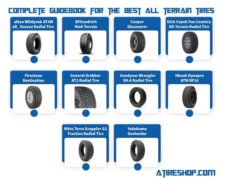 best all terrain Tires Infographic by atireshop.com