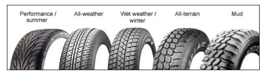 peformance tires